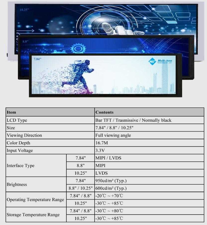 Widescreen-Displayer från Multi-Inno